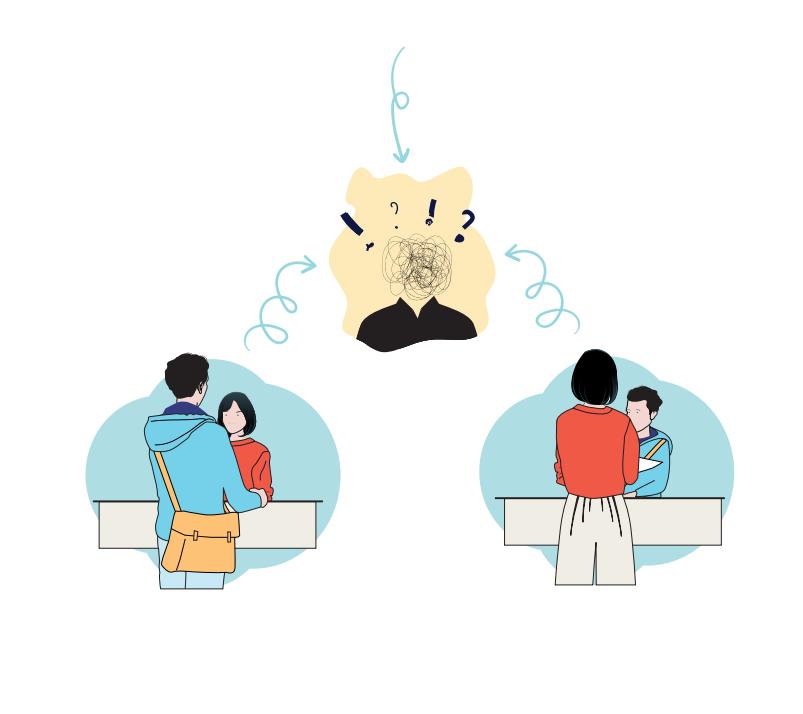 Illustration montrant un usager et un professionnel au guichet qui ne se comprennent pas