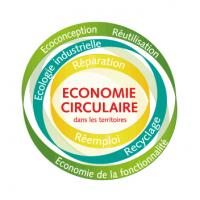 Matrice présentant les concepts fondamentaux de l'économie circulaire : écoconception, réutilisation, écologie industrielle, réparation, réemploi, recyclage, économie de la fonctionnalité